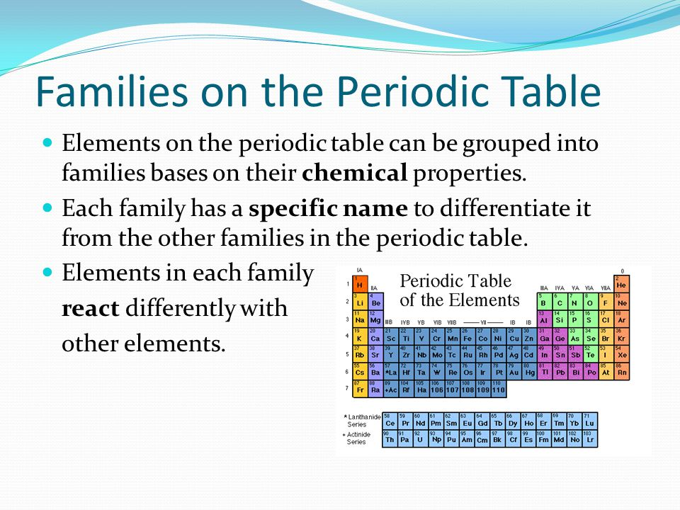 Coloring the periodic table families ppt video online download families on the periodic table urtaz Images