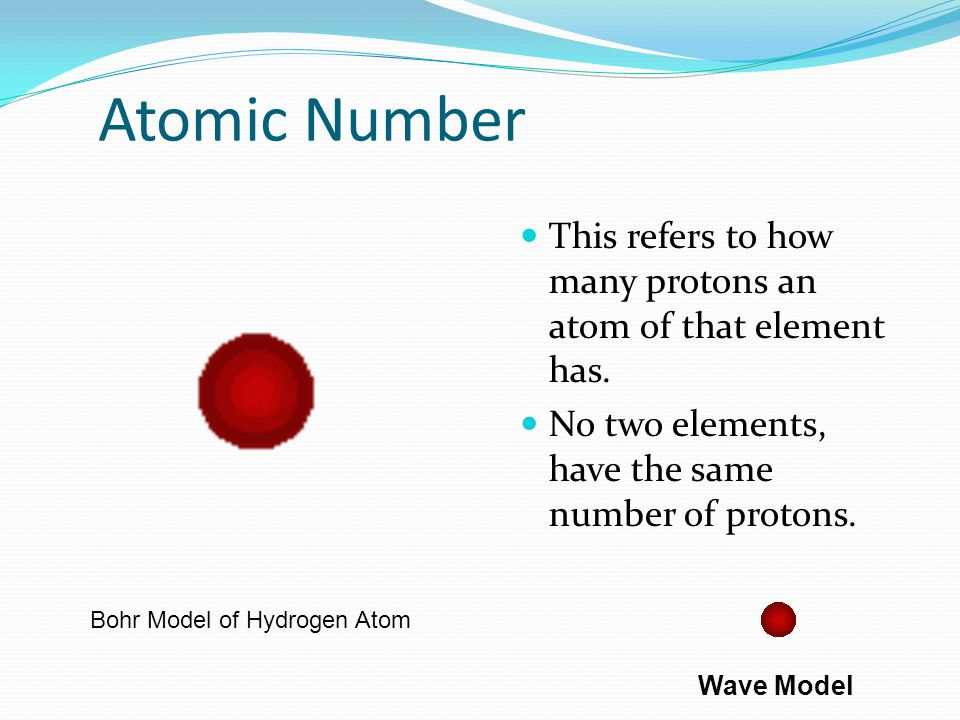 atomic number this refers to how many protons an atom of that element has no - Atomic Number On The Periodic Table Refers To