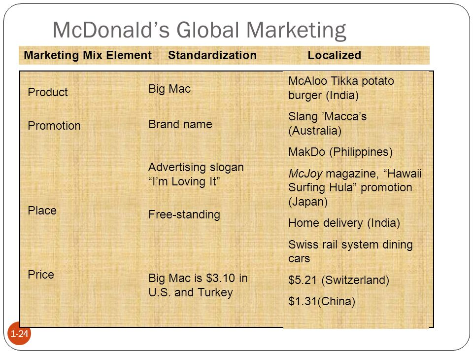 Mcdonalds global and domestic marketing