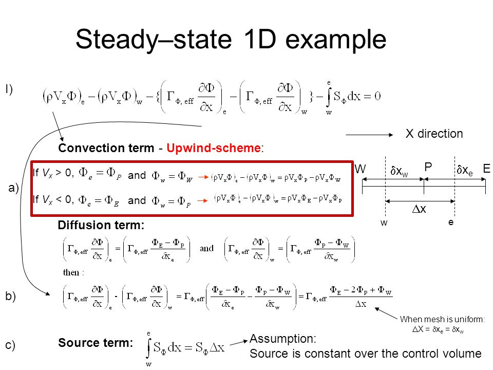 Steady–state 1D example