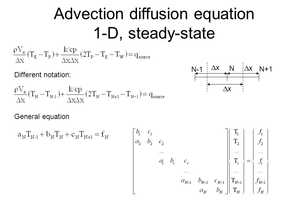 Advection diffusion equation 1-D, steady-state