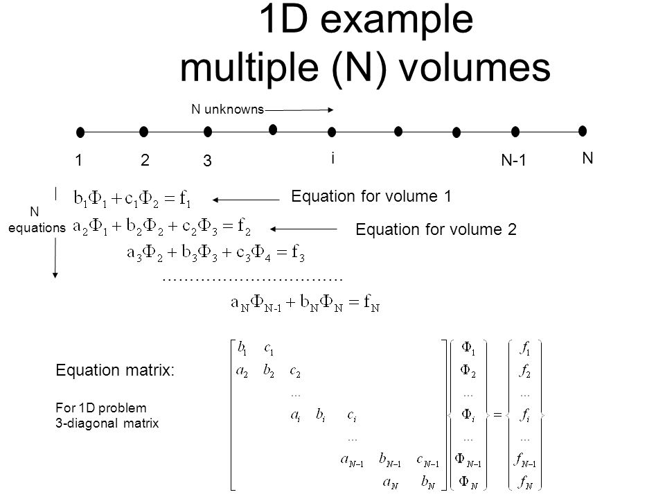1D example multiple (N) volumes