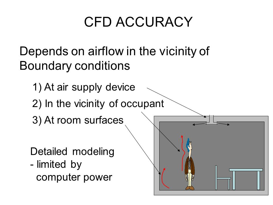 CFD ACCURACY Depends on airflow in the vicinity of Boundary conditions