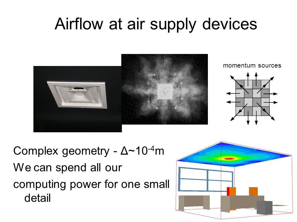 Airflow at air supply devices