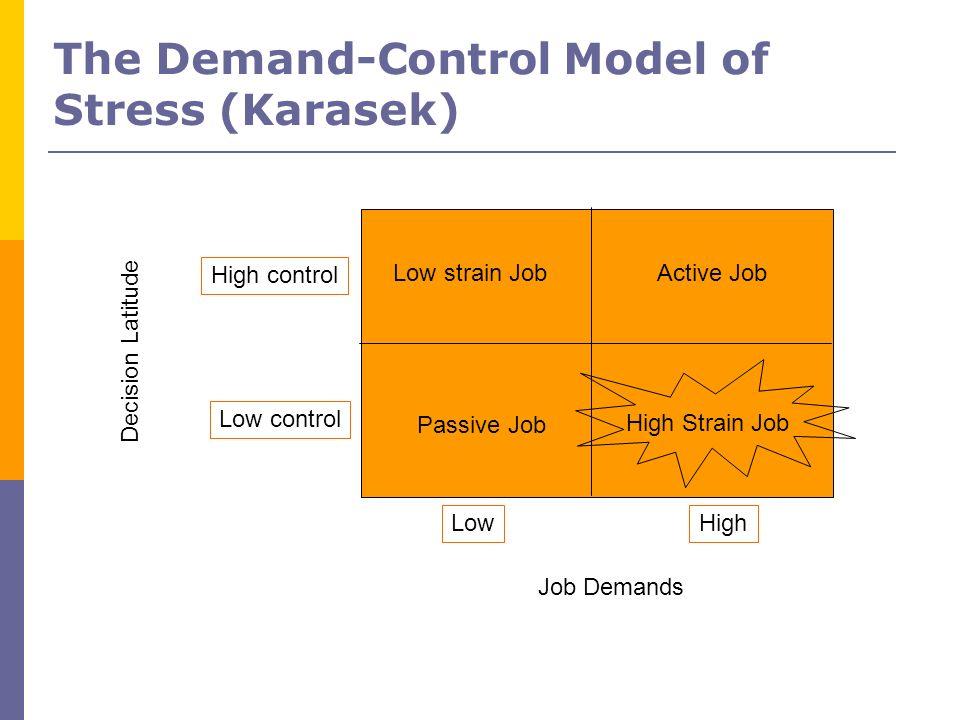 The Demand-Control Model of Stress (Karasek)