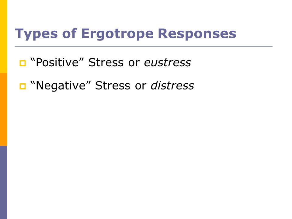 Types of Ergotrope Responses