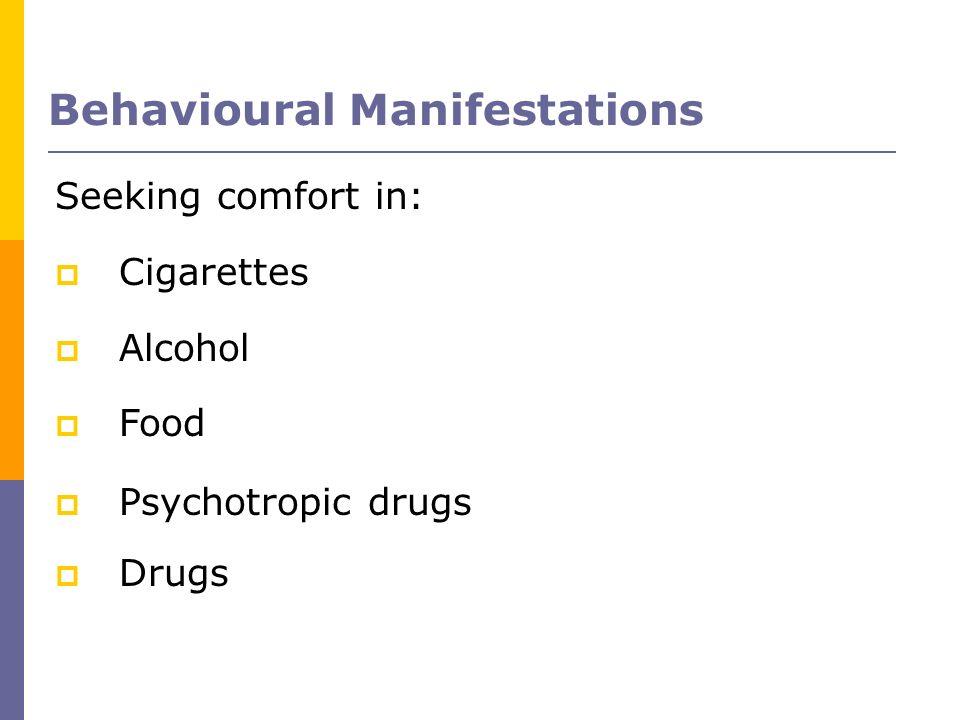 Behavioural Manifestations
