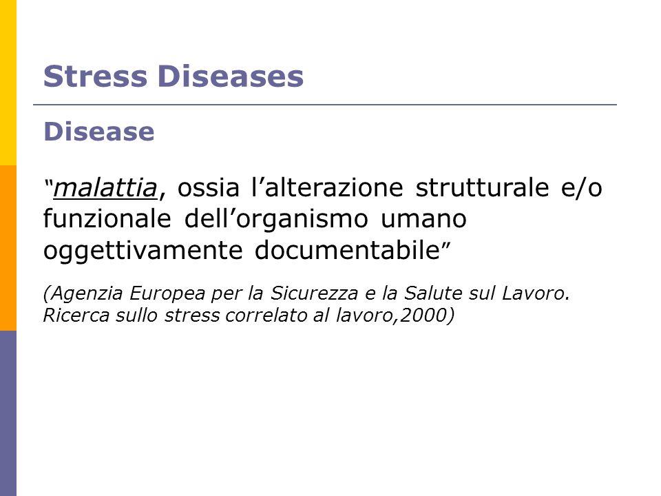 Stress Diseases Disease