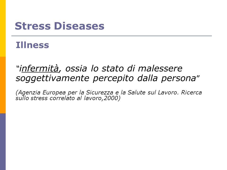 Stress Diseases Illness