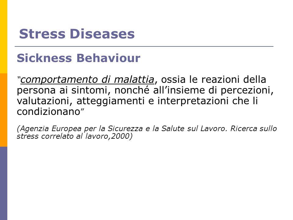 Stress Diseases Sickness Behaviour