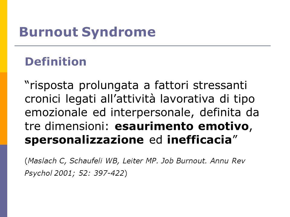 Burnout Syndrome Definition