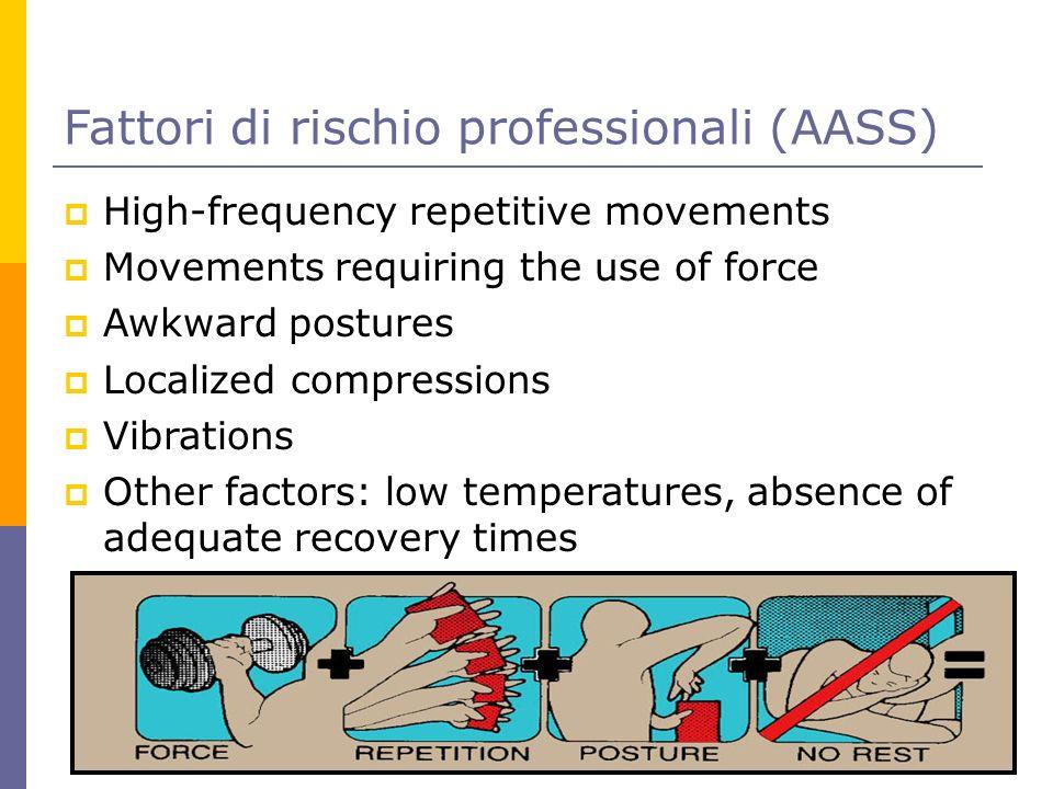 Fattori di rischio professionali (AASS)