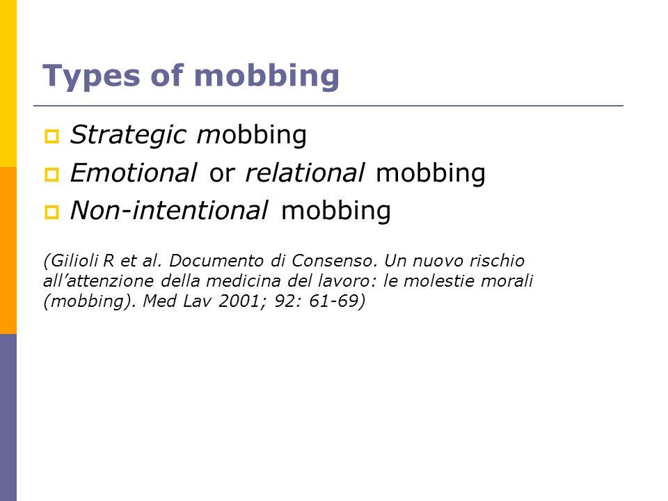 Types of mobbing Strategic mobbing Emotional or relational mobbing