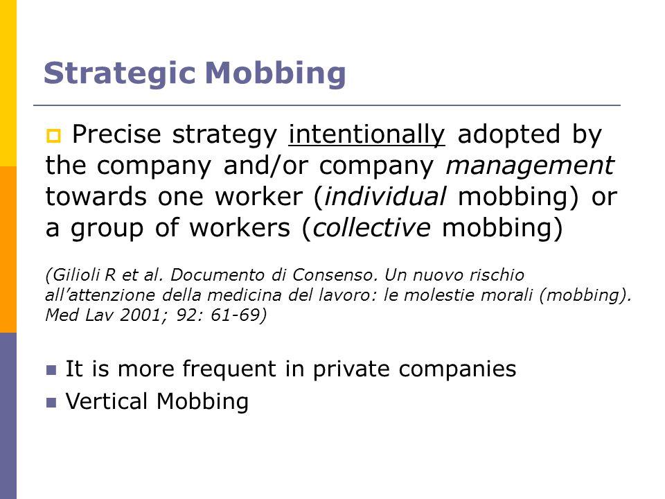 Strategic Mobbing