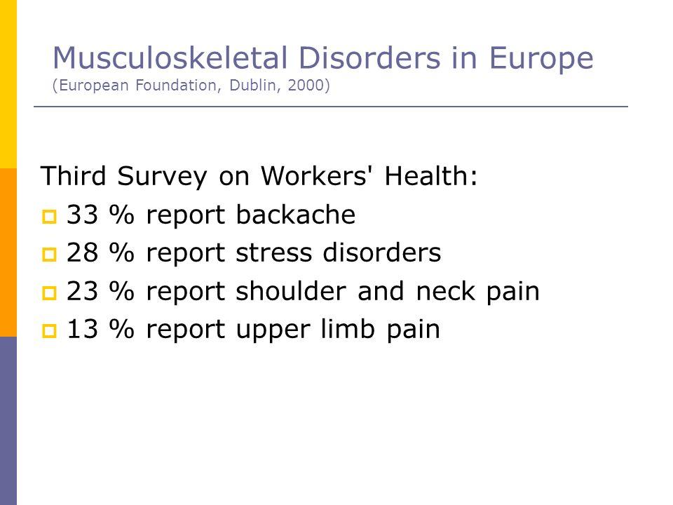 Musculoskeletal Disorders in Europe (European Foundation, Dublin, 2000)