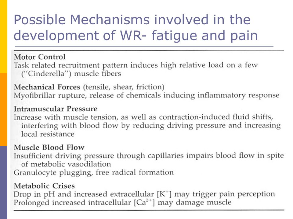 Possible Mechanisms involved in the development of WR- fatigue and pain