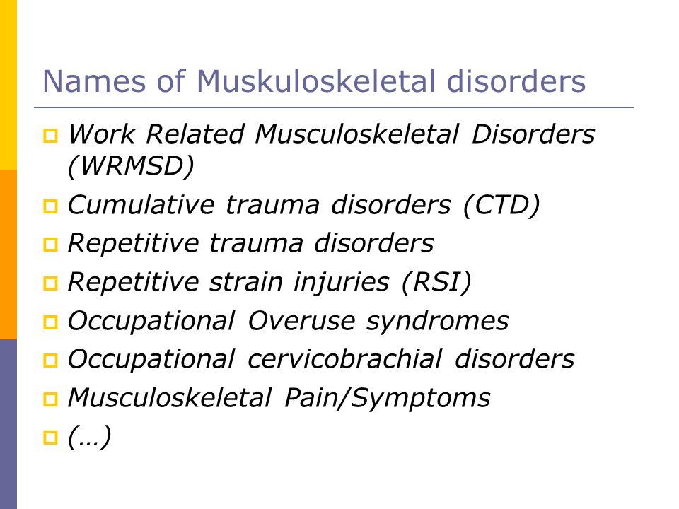 Names of Muskuloskeletal disorders