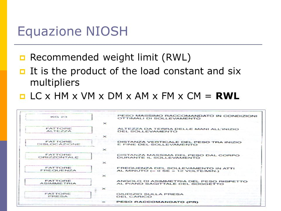 Equazione NIOSH Recommended weight limit (RWL)‏
