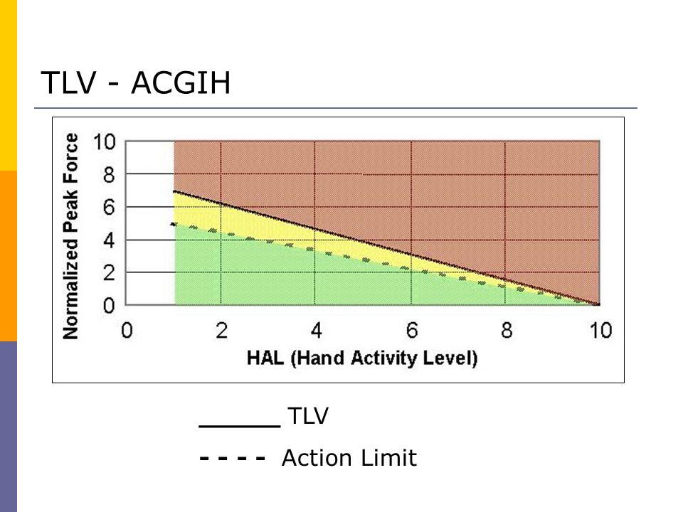 TLV - ACGIH _____ TLV - - - - Action Limit 71