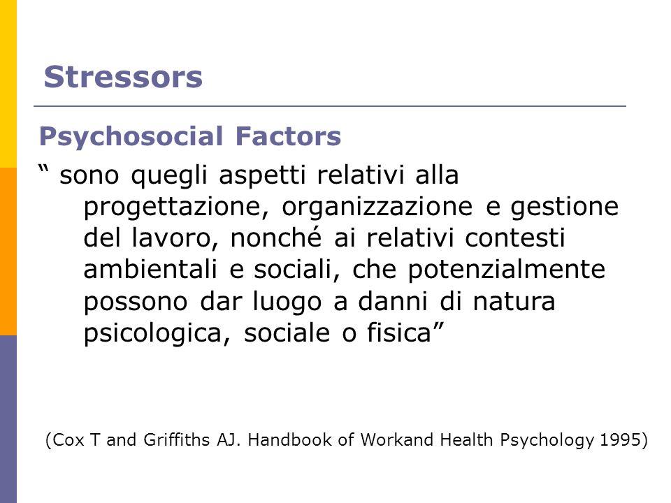 Stressors Psychosocial Factors