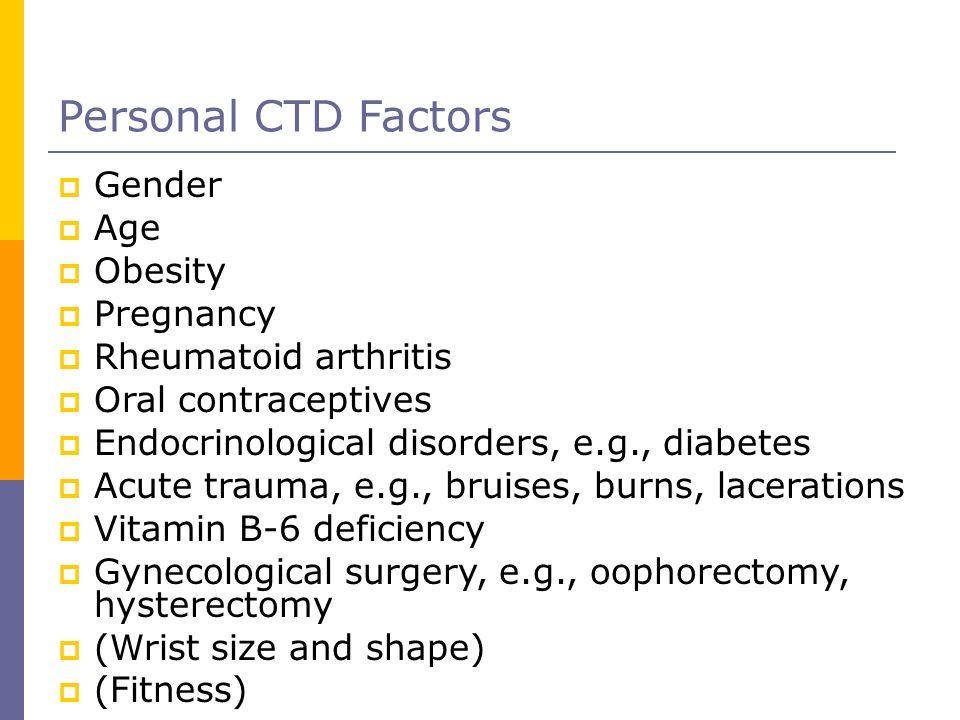 Personal CTD Factors Gender Age Obesity Pregnancy Rheumatoid arthritis