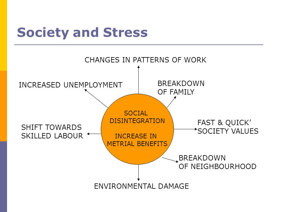 Society and Stress CHANGES IN PATTERNS OF WORK BREAKDOWN