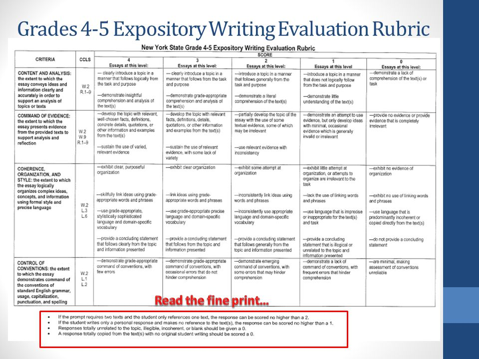 essay grading rubric middle school Essay grading rubric compare & contrast essay rubric for high school compare & contrast essay rubric for middle school go to writing rubrics.