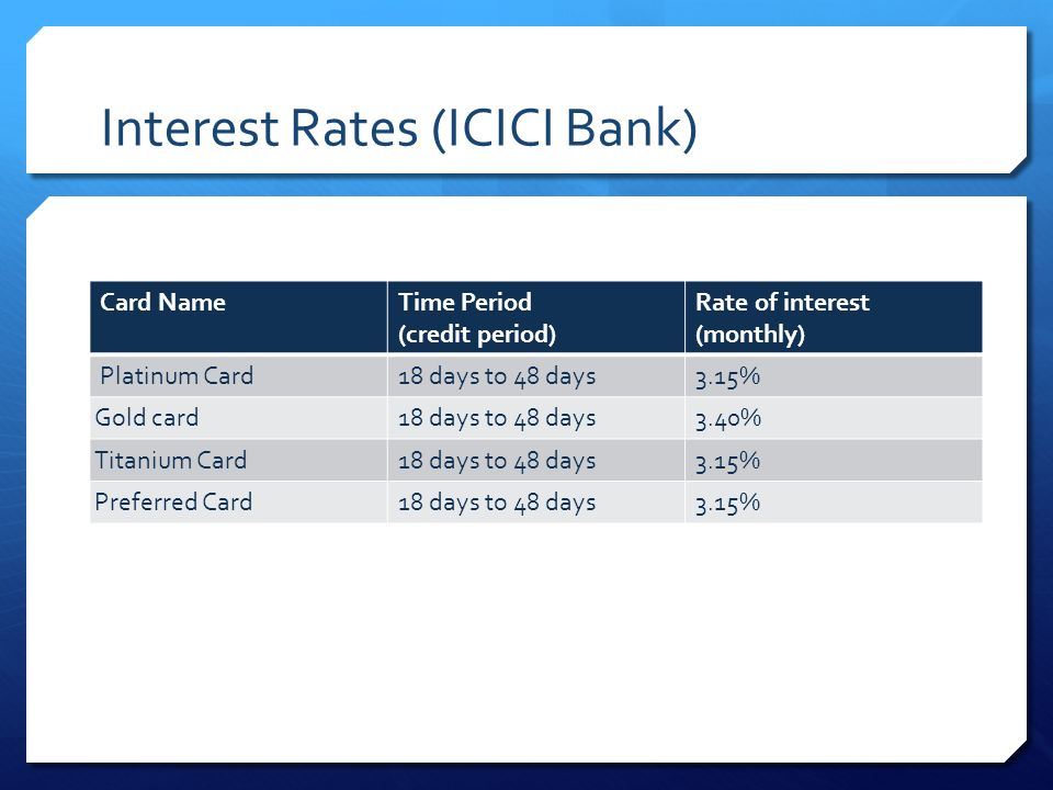 Icici bank forex rate card