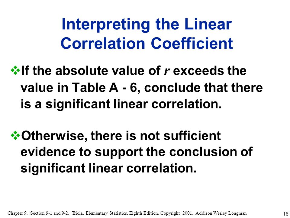 Statistics elementary c m pascual ppt video online download for Correlation coefficient r table
