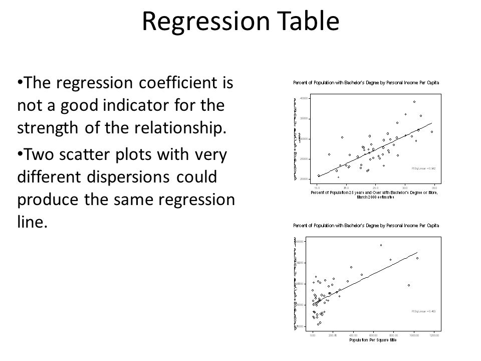 Regression Table The regression coefficient is not a good indicator for the strength of the relationship.