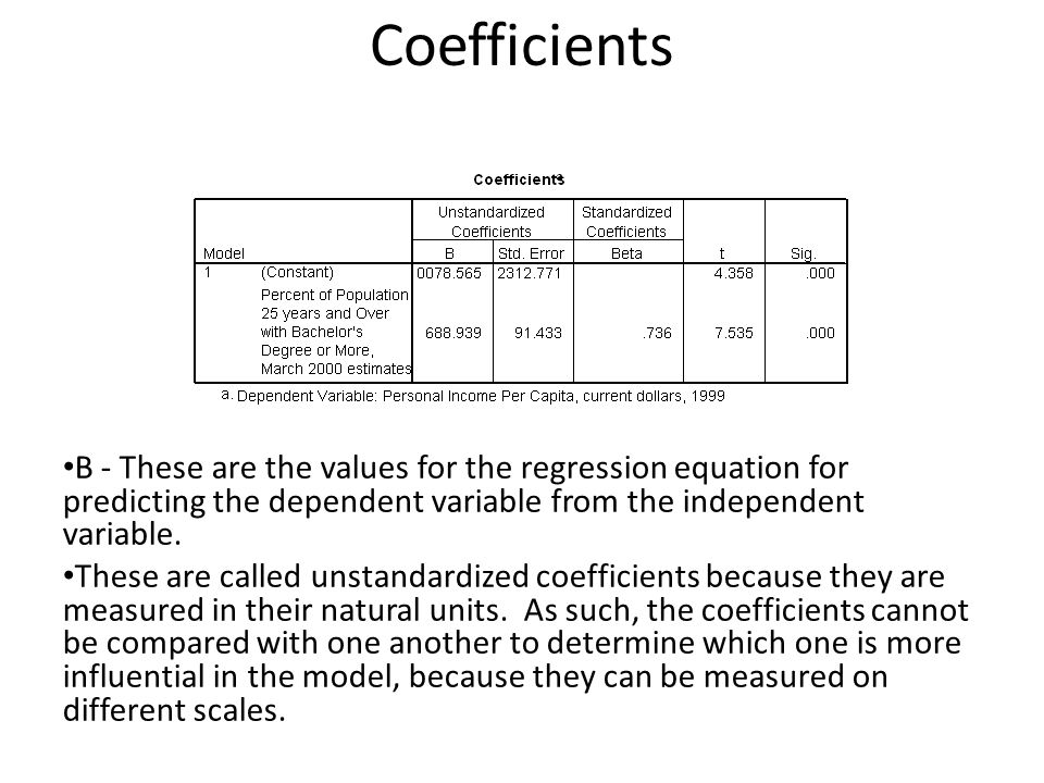 Coefficients B - These are the values for the regression equation for predicting the dependent variable from the independent variable.