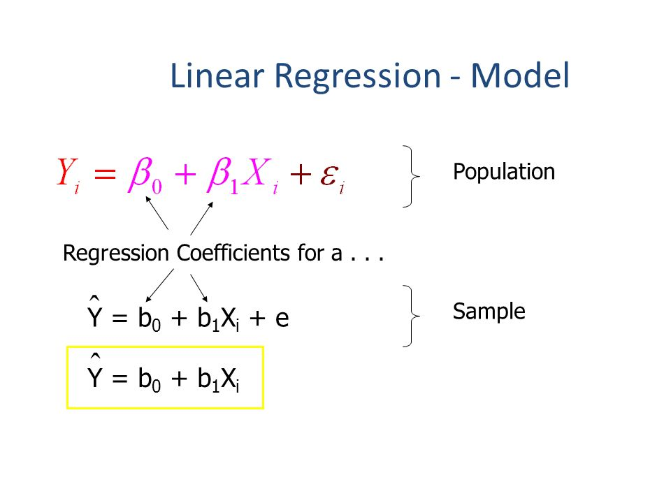 Linear Regression - Model
