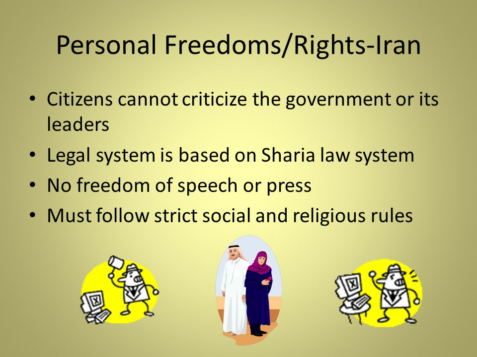 Personal Freedoms/Rights-Iran