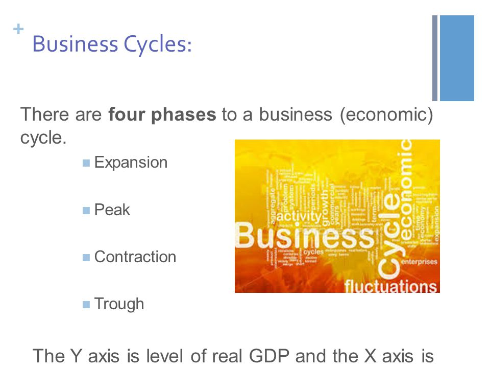 Business cycle dating committee nber business