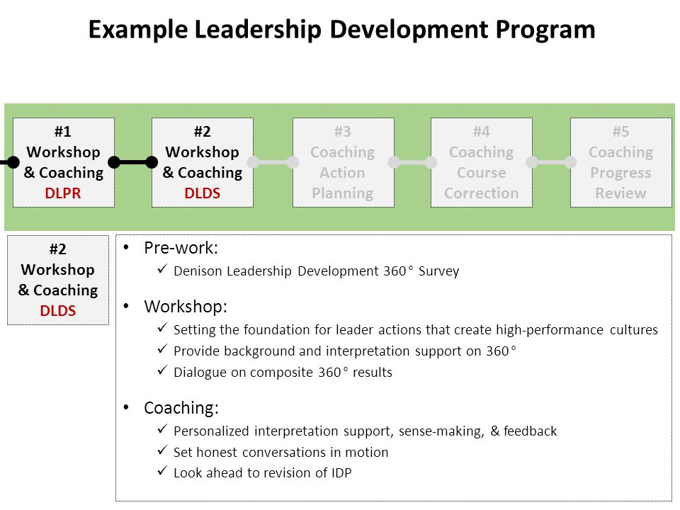 how to create a leadership development program