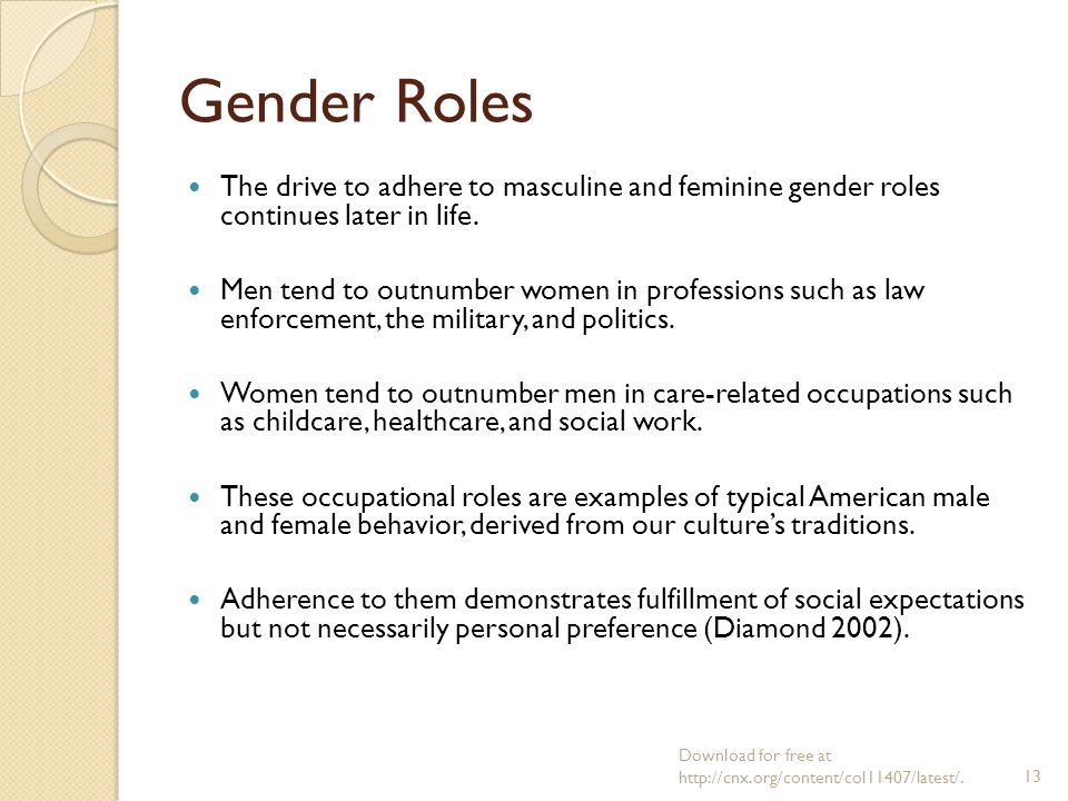 Sociology of Gender