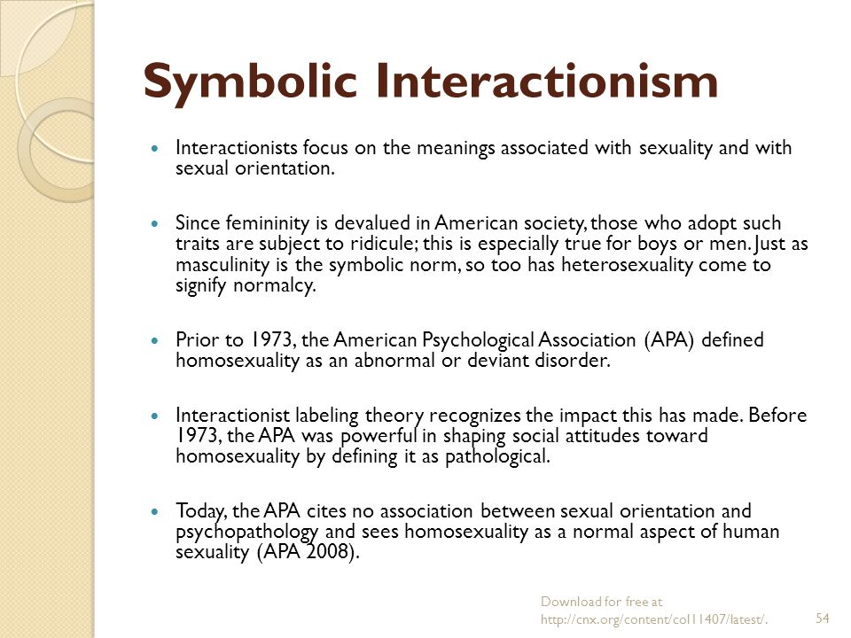 symbolic interactionist view of abortion An analysis of the three sociological perspectives through analysis, a compare and contrast of the three sociological perspectives: functionalist, conflict, and interactionist this paper discusses three approaches that can be taken when studying sociology.