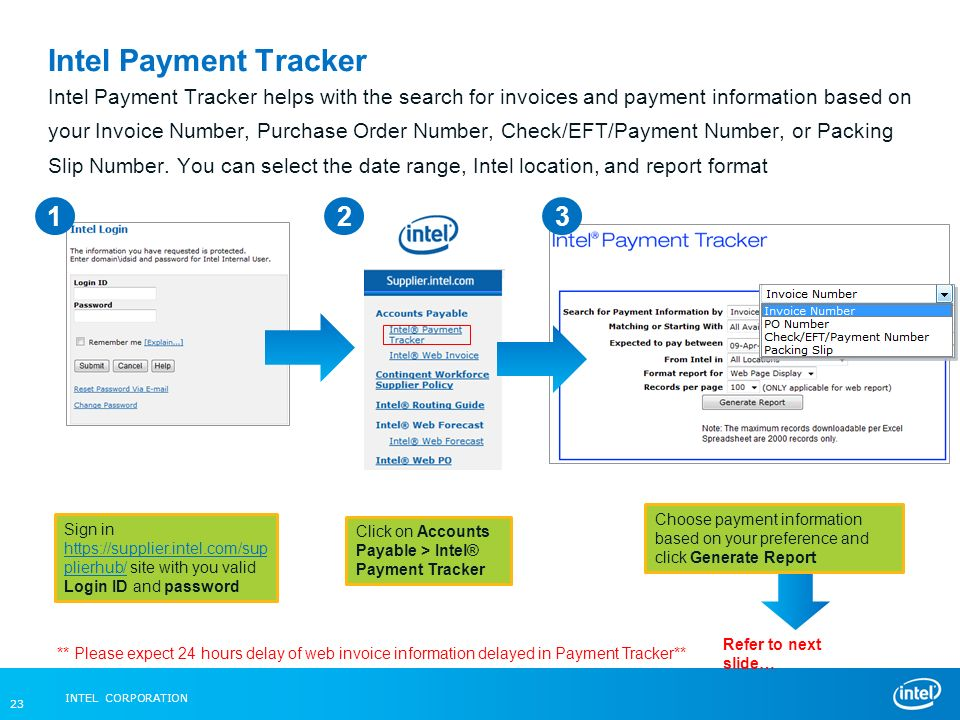 Intel Federal Llc Web Invoice - Ppt Download