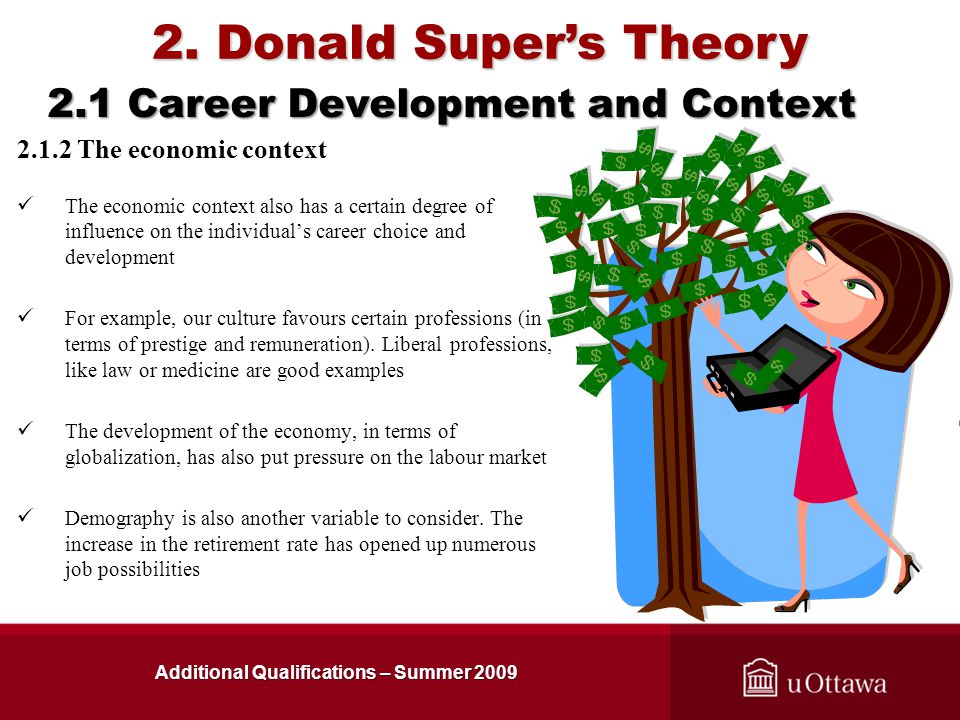 concept of career in the context of career development perspective essay As my career goal is to become a successful entrepreneur in the technology field,   i learned about the basics of economic theory in relation to entrepreneurship,   i could utilise specifically in my mission to begin a career developing financial   from an academic, university writing perspective, your business idea needs a.