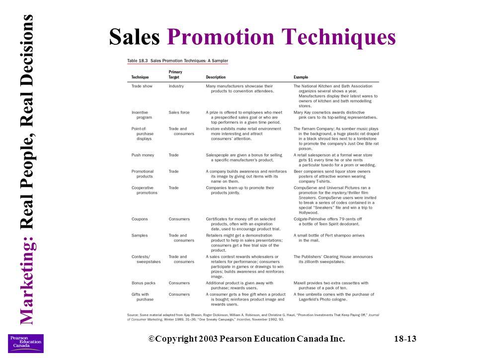 sales promotion techniques 1
