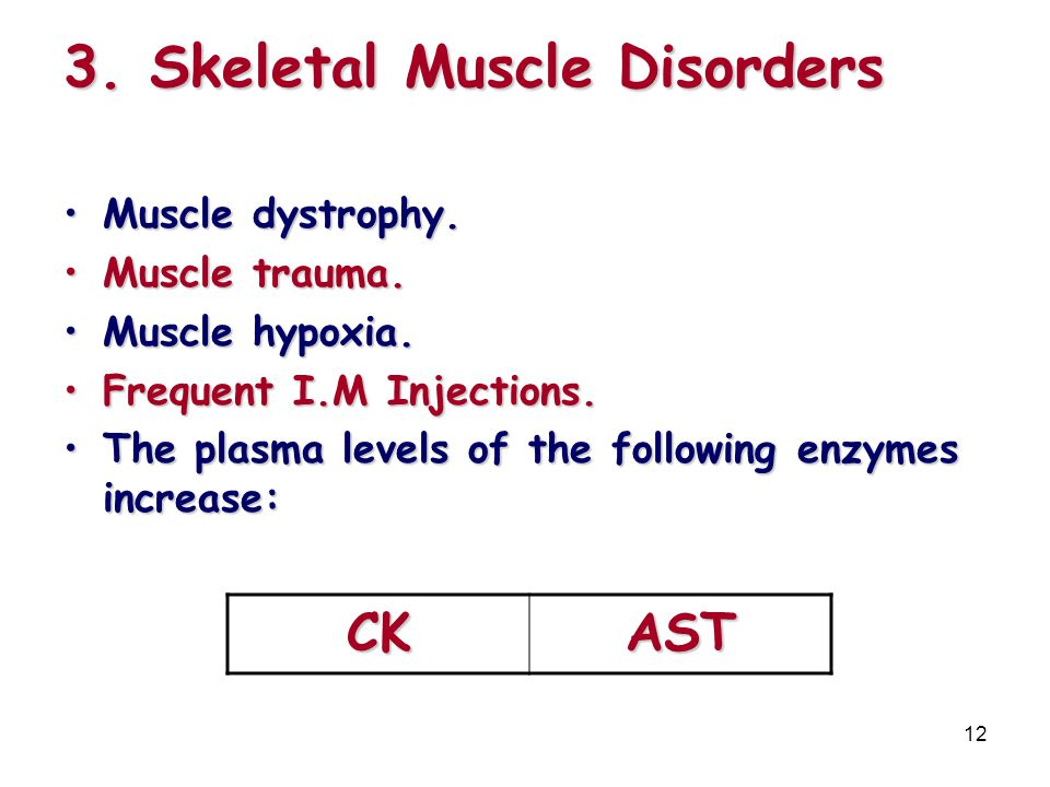 3. Skeletal Muscle Disorders