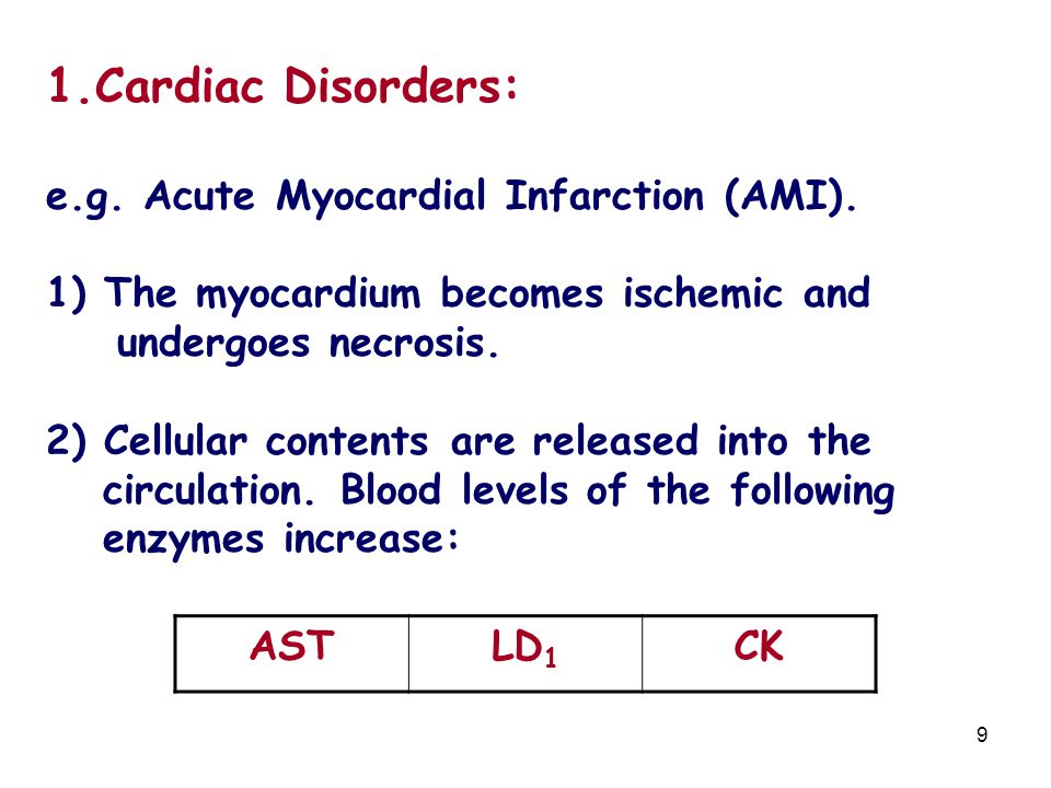 Cardiac Disorders: e.g. Acute Myocardial Infarction (AMI).