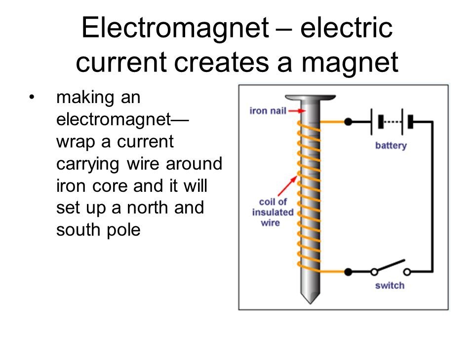 Magnetism And Electromagnetism Ppt Video Online Download