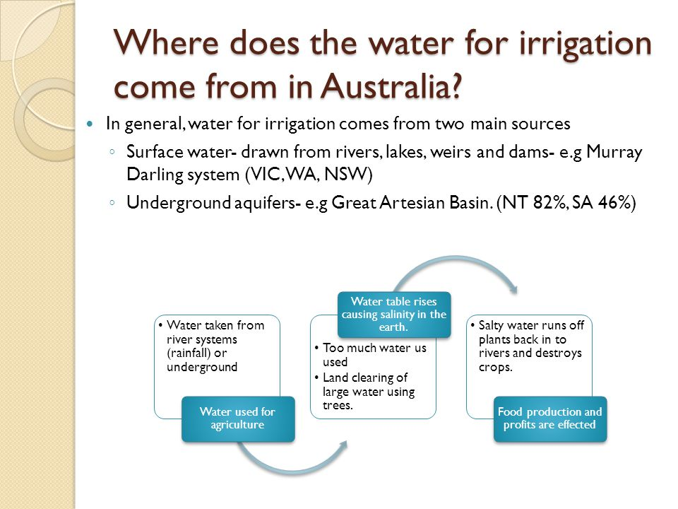 Where does the water for irrigation come from in Australia
