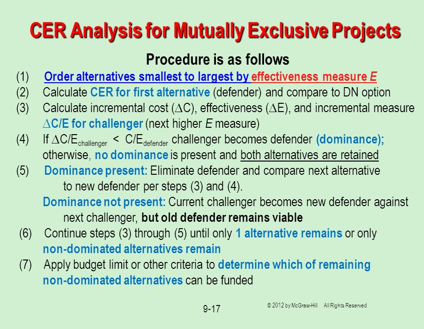 CER Analysis for Mutually Exclusive Projects Procedure is as follows