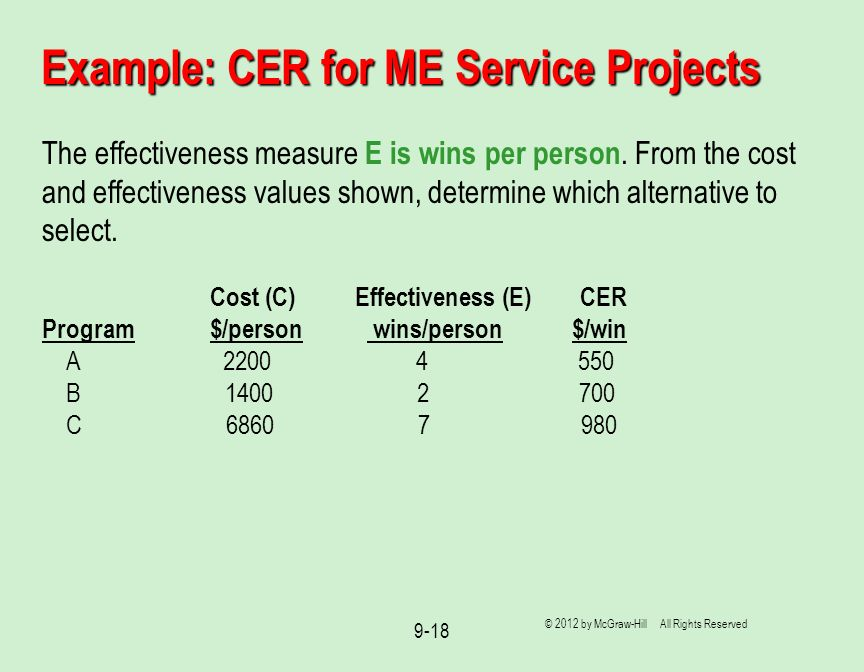 Example: CER for ME Service Projects
