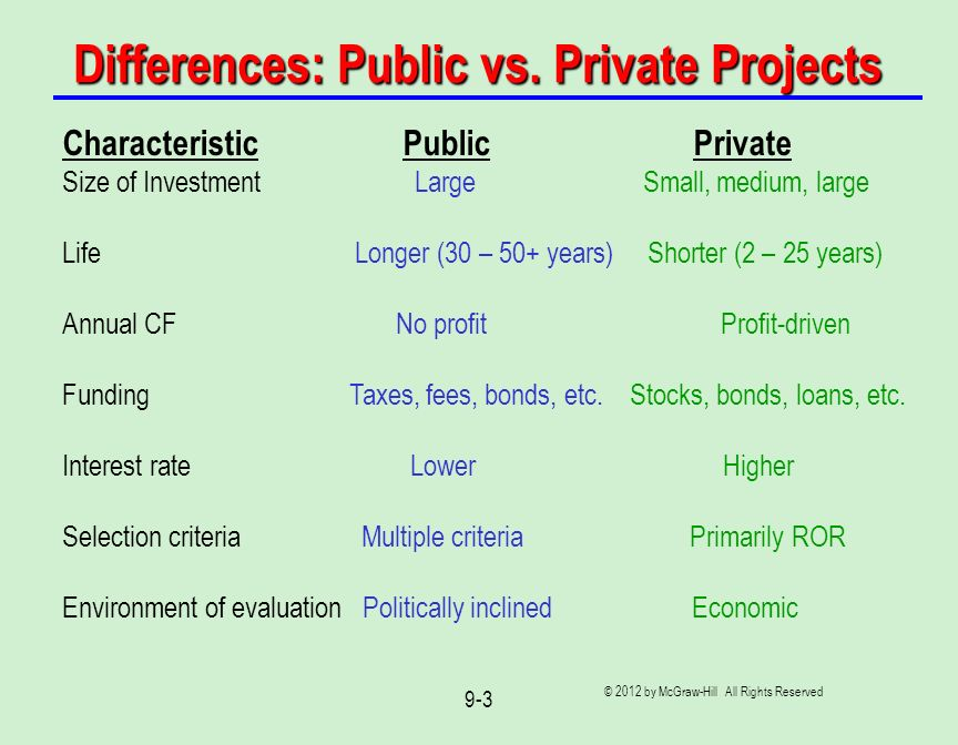 Differences: Public vs. Private Projects
