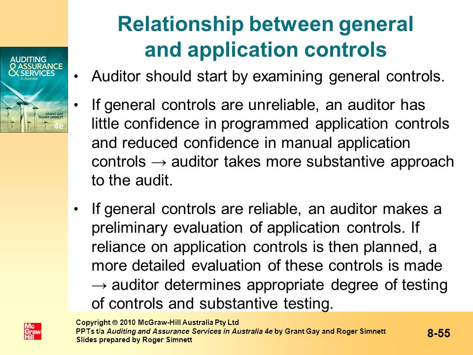 relationship between audit planning and internal control