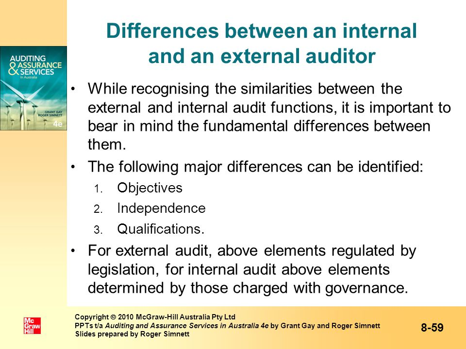 difference between external auditor and internal