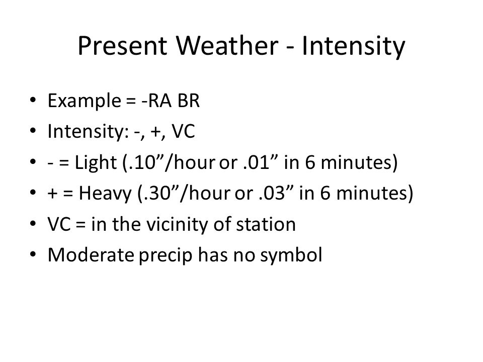 Present Weather - Intensity